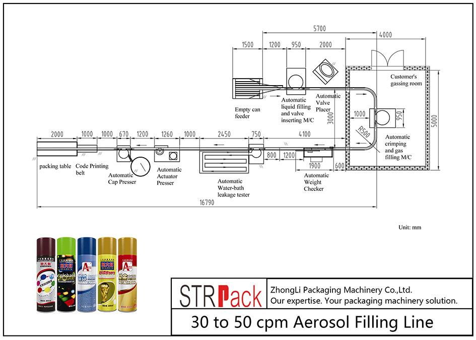 30 до 50 cpm Аеросолна линија за полнење