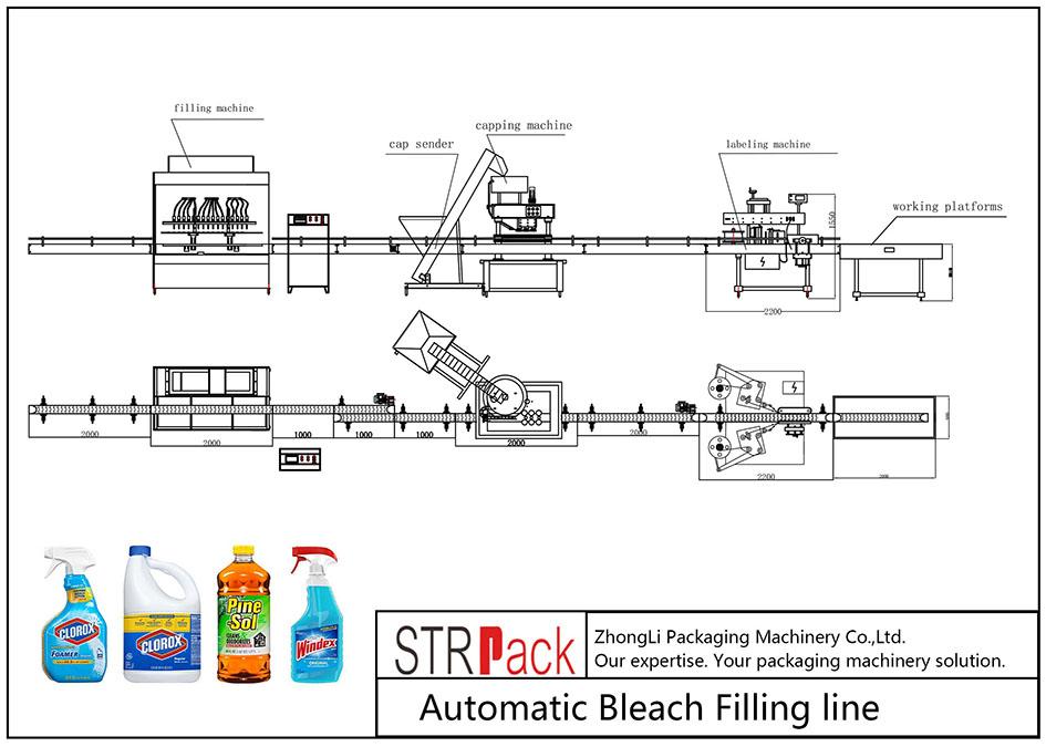 Автоматска линија за полнење на белилото