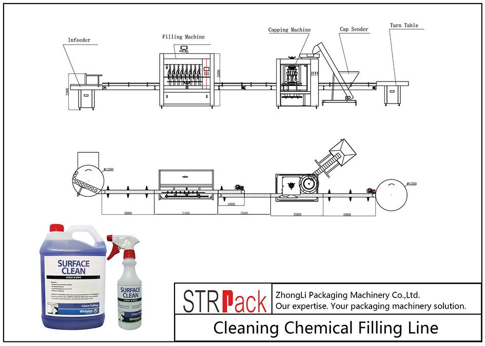 Автоматска линија за полнење со хемиско чистење