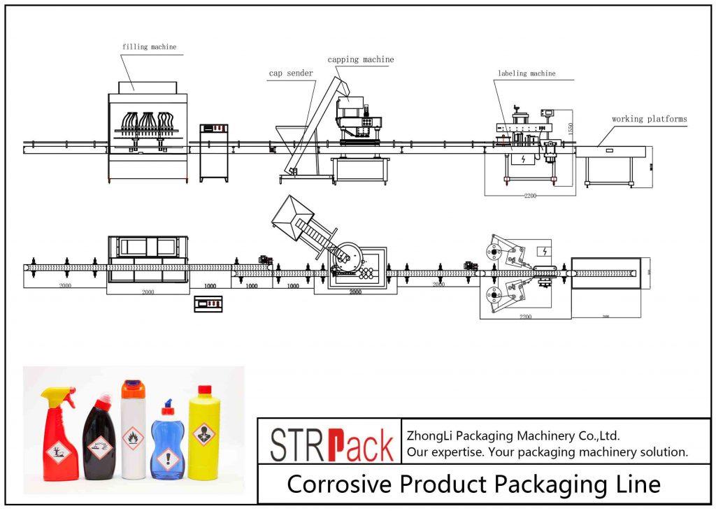 Автоматска линија за пакување на корозивни производи