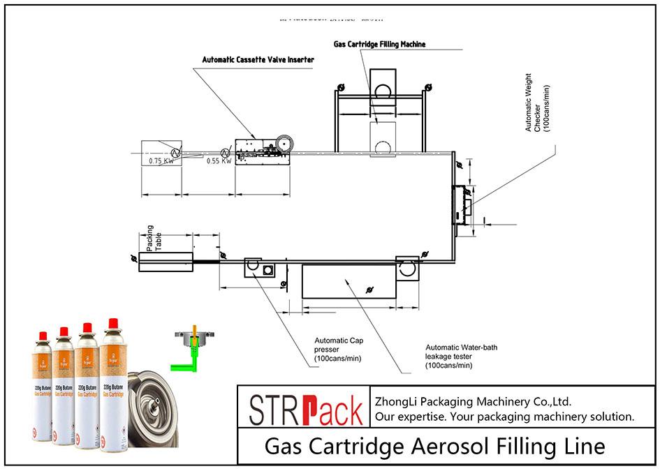Автоматска линија за полнење на аеросолни картони за гас