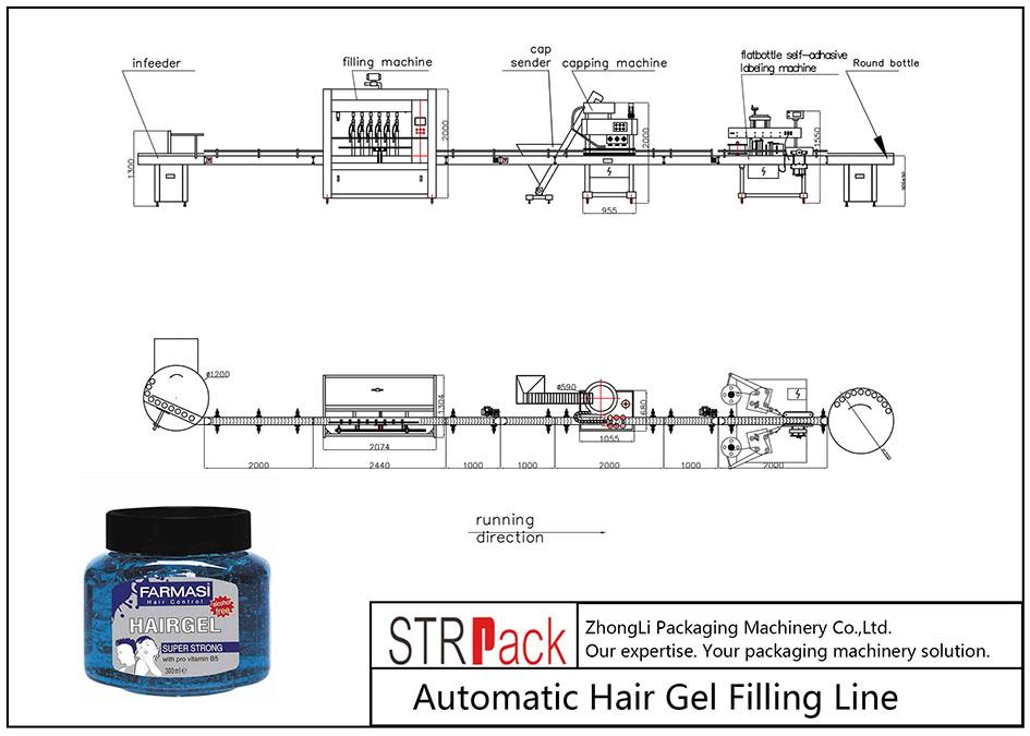 Автоматска линија за полнење гел за коса