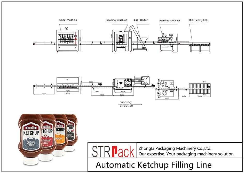 Автоматска линија за полнење кечап