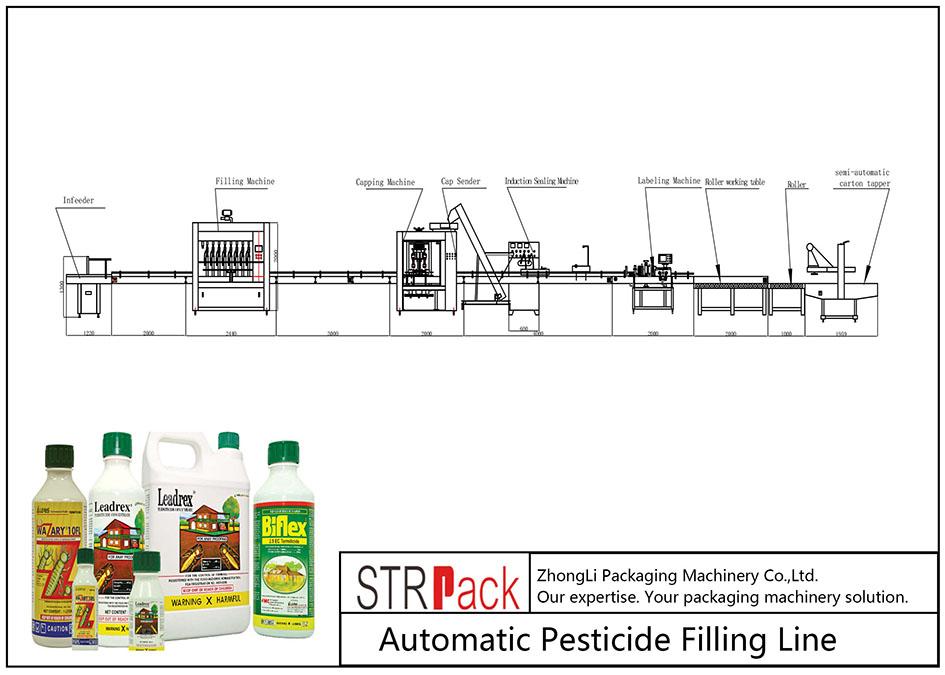Автоматска линија за полнење на пестициди