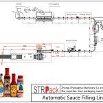 Автоматска линија за полнење сос
