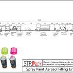 Автоматска линија за полнење со аеросолна боја на прскање